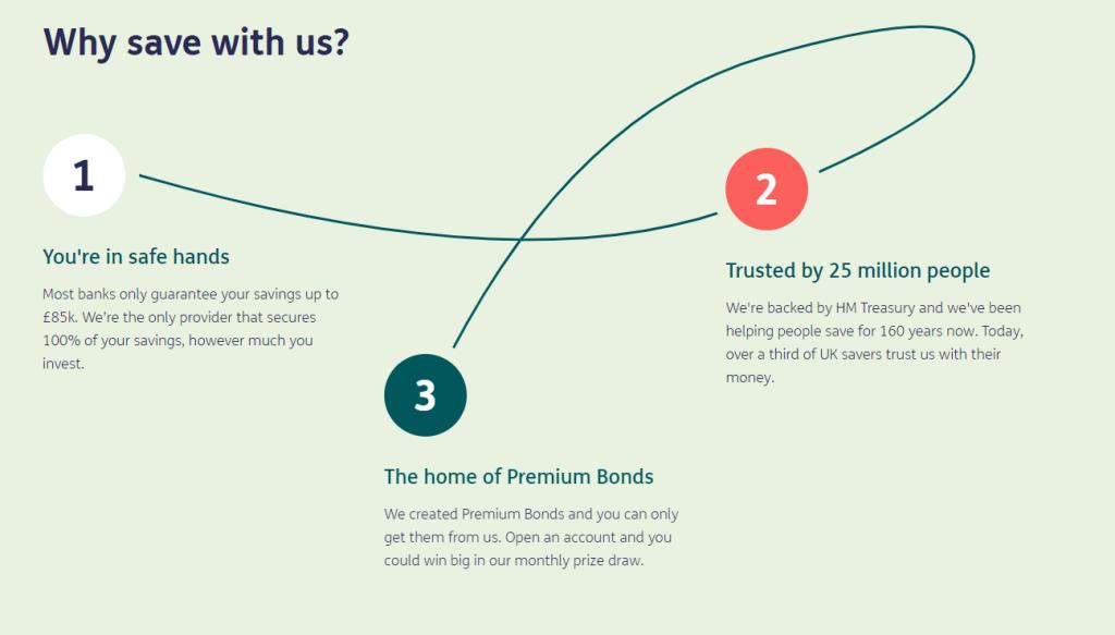metodos de ahorro premium bonds UK